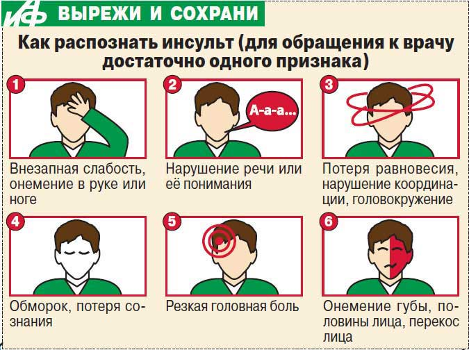 симптомы тошнота рвота температура слабость головная боль