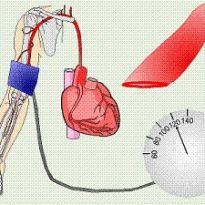 Что означает систолическое и диастолическое артериальное давление