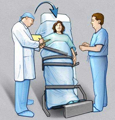 диагностика ортостатической гипотензии