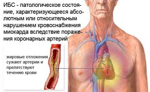 От чего может болеть область сердца и лопатки thumbnail